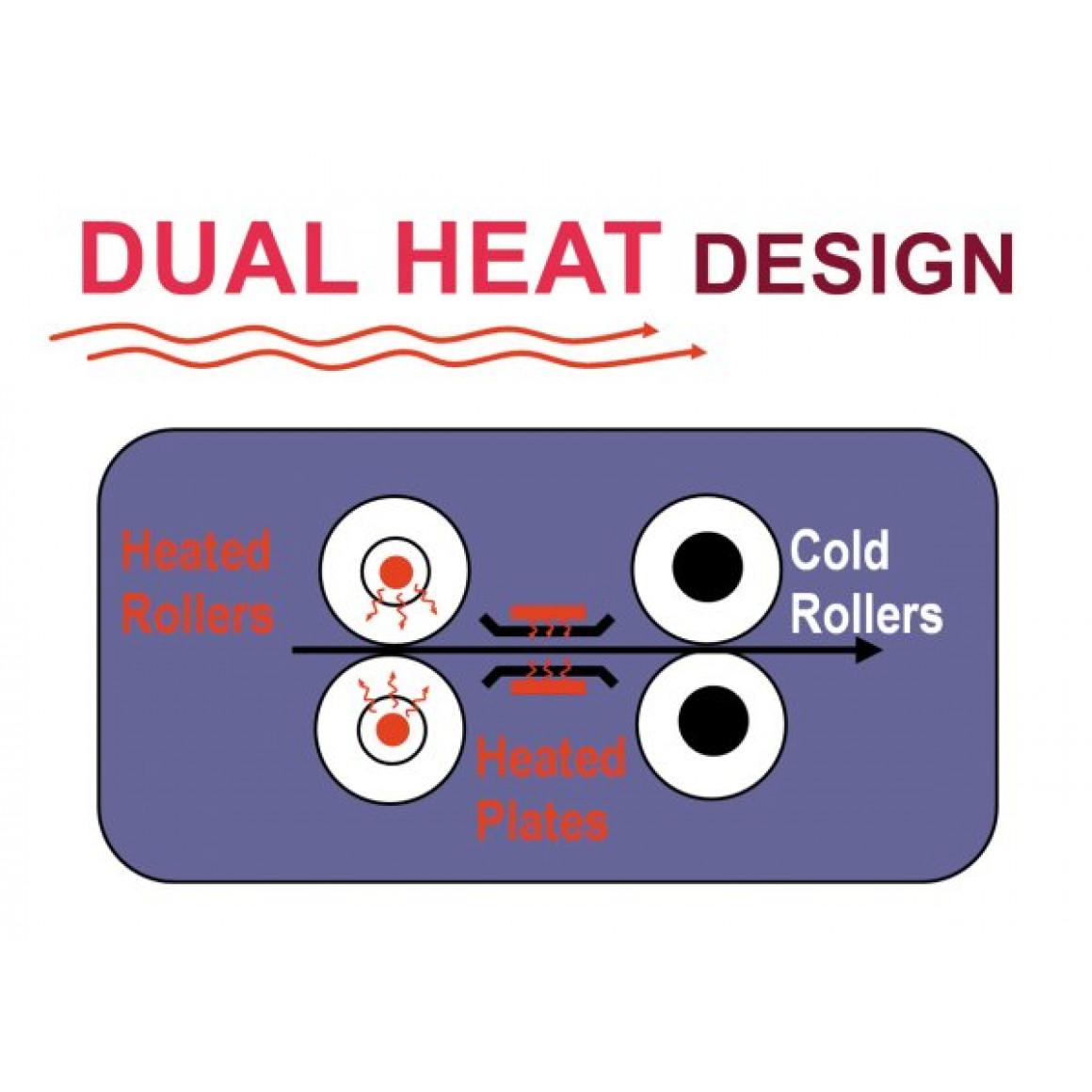 Akiles ProLam 330 Dual Heat Design